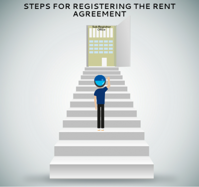 How To Register Rent Agreement In Delhi Edrafter