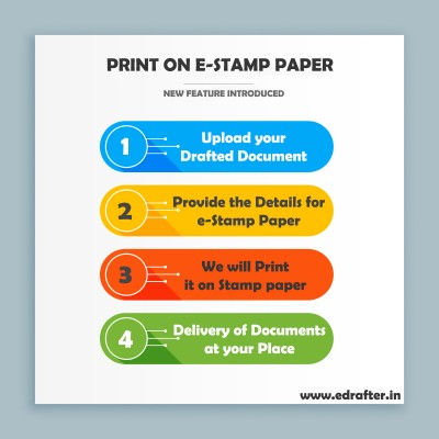 Print On Stamp Paper Get Your Content Print Edrafter In